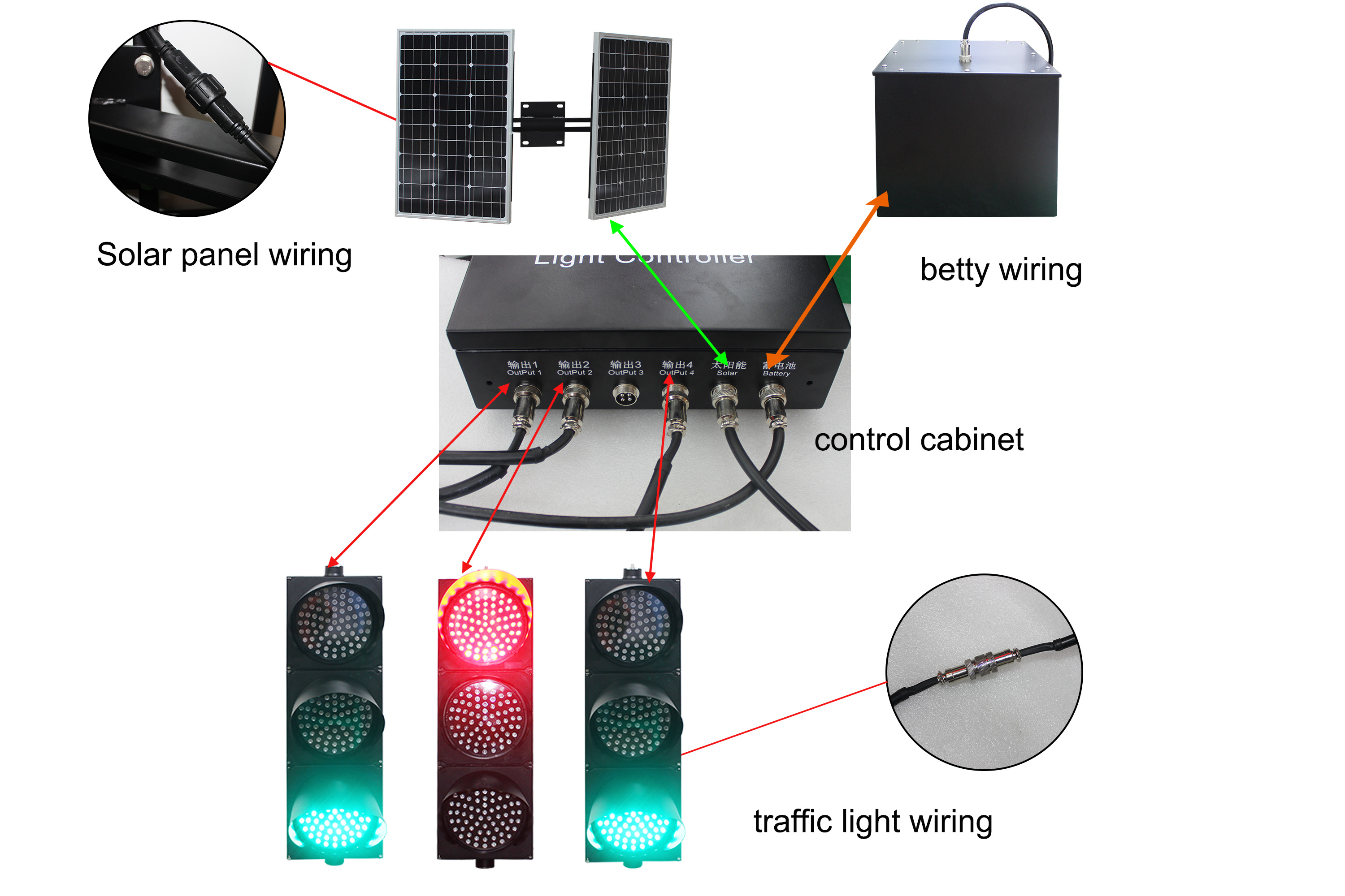 Solar traffic lights, we choose wired one or wireless?